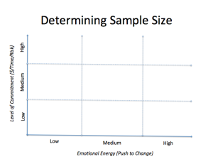 JTBD-Sample-Size